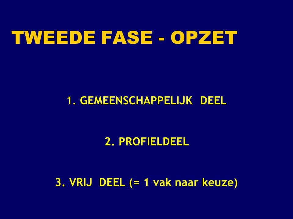 1. GEMEENSCHAPPELIJK DEEL 2. PROFIELDEEL 3. VRIJ DEEL (= 1 vak naar keuze) TWEEDE FASE - OPZET