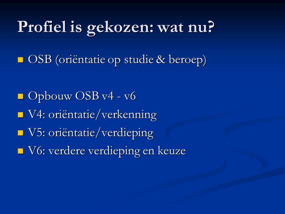 Profiel is gekozen: wat nu? OSB (oriëntatie op studie & beroep) OSB (oriëntatie op studie & beroep) Opbouw OSB v4 - v6 Opbouw OSB v4 - v6 V4: oriëntat