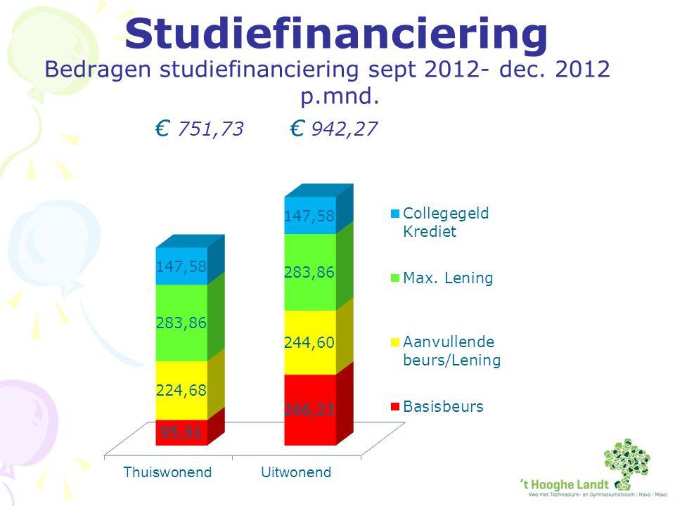 Studiefinanciering Bedragen studiefinanciering sept 2012- dec. 2012 p.mnd. € 751,73 € 942,27