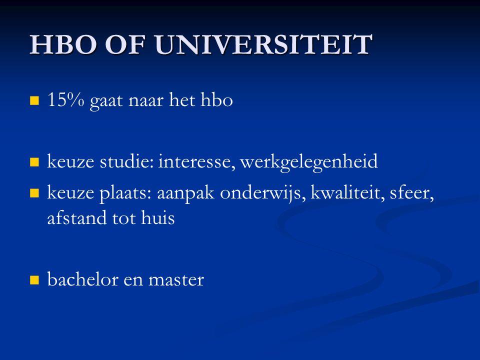 HBO OF UNIVERSITEIT 15% gaat naar het hbo keuze studie: interesse, werkgelegenheid keuze plaats: aanpak onderwijs, kwaliteit, sfeer, afstand tot huis bachelor en master
