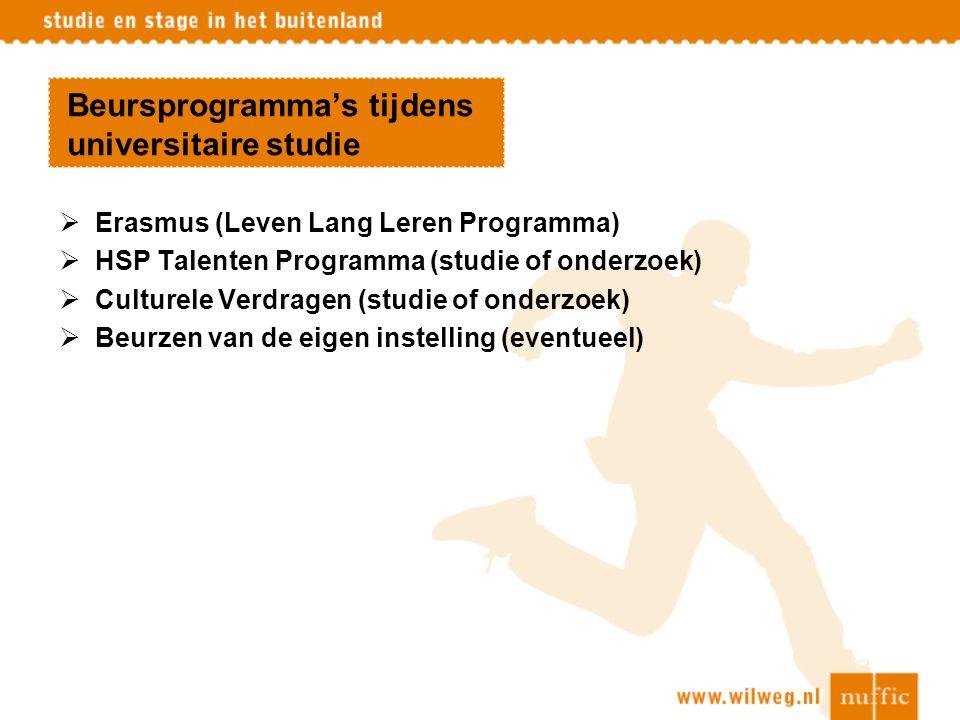 Beursprogramma's tijdens universitaire studie  Erasmus (Leven Lang Leren Programma)  HSP Talenten Programma (studie of onderzoek)  Culturele Verdra