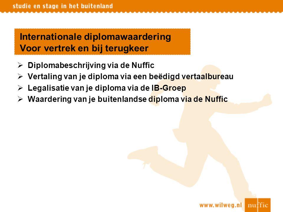 Internationale diplomawaardering Voor vertrek en bij terugkeer  Diplomabeschrijving via de Nuffic  Vertaling van je diploma via een beëdigd vertaalb