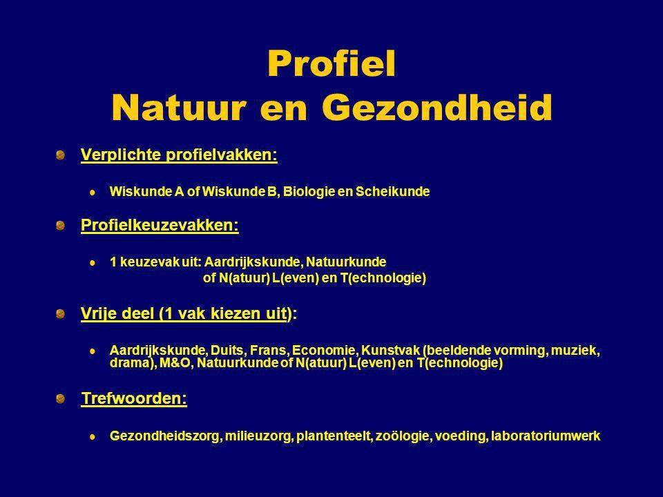 Profiel Natuur en Gezondheid Verplichte profielvakken: Wiskunde A of Wiskunde B, Biologie en Scheikunde Profielkeuzevakken: 1 keuzevak uit: Aardrijksk
