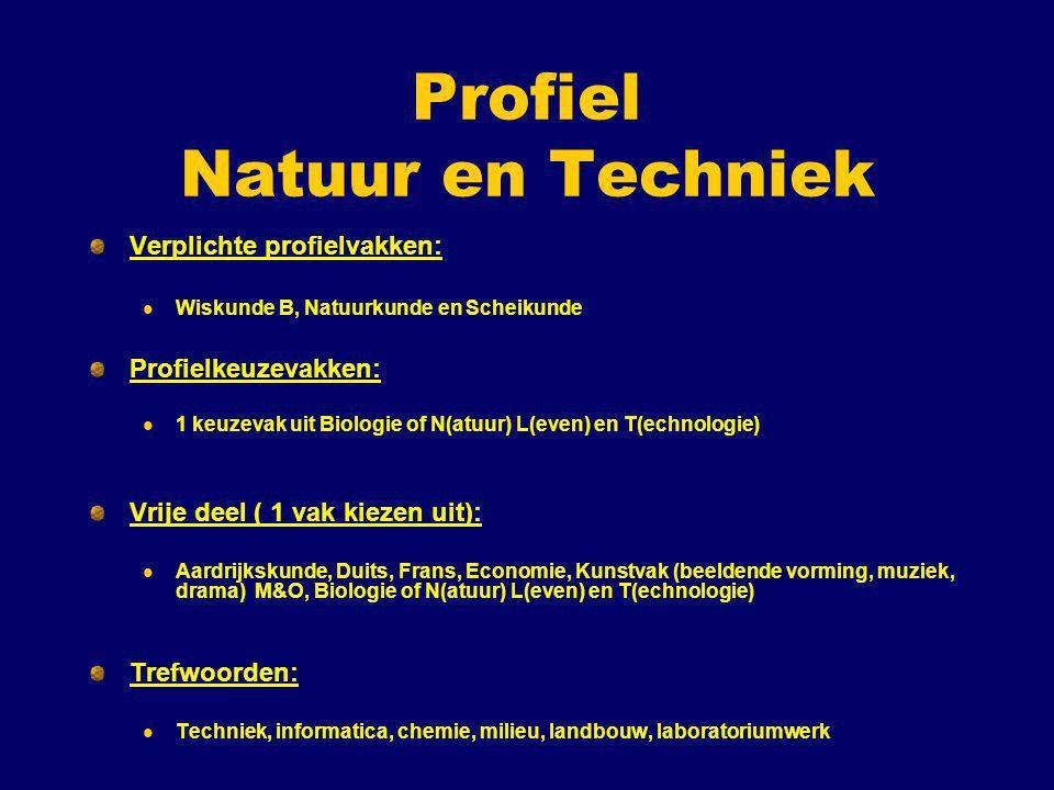 Profiel Natuur en Techniek Verplichte profielvakken: Wiskunde B, Natuurkunde en Scheikunde Profielkeuzevakken: 1 keuzevak uit Biologie of N(atuur) L(e