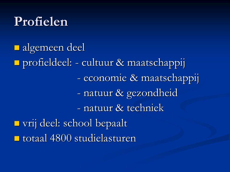 Profielen algemeen deel algemeen deel profieldeel: - cultuur & maatschappij profieldeel: - cultuur & maatschappij - economie & maatschappij - economie