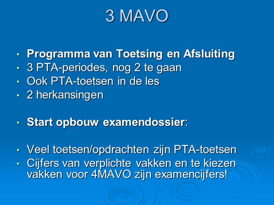 3 MAVO Programma van Toetsing en Afsluiting Programma van Toetsing en Afsluiting 3 PTA-periodes, nog 2 te gaan 3 PTA-periodes, nog 2 te gaan Ook PTA-toetsen in de les Ook PTA-toetsen in de les 2 herkansingen 2 herkansingen Start opbouw examendossier: Start opbouw examendossier: Veel toetsen/opdrachten zijn PTA-toetsen Veel toetsen/opdrachten zijn PTA-toetsen Cijfers van verplichte vakken en te kiezen vakken voor 4MAVO zijn examencijfers.