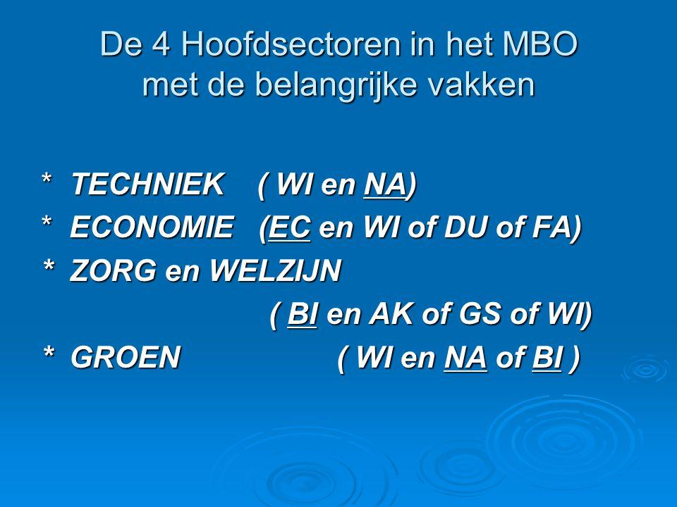 De 4 Hoofdsectoren in het MBO met de belangrijke vakken * TECHNIEK ( WI en NA) * ECONOMIE (EC en WI of DU of FA) * ZORG en WELZIJN ( BI en AK of GS of