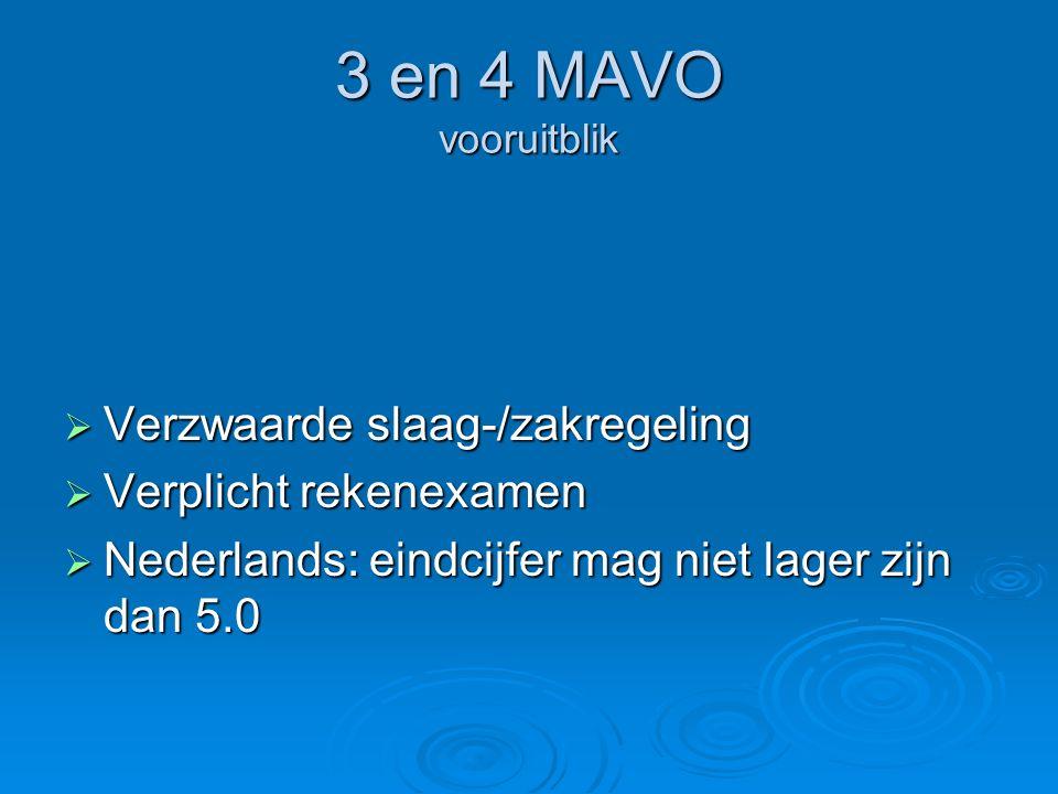 3 en 4 MAVO vooruitblik  Verzwaarde slaag-/zakregeling  Verplicht rekenexamen  Nederlands: eindcijfer mag niet lager zijn dan 5.0