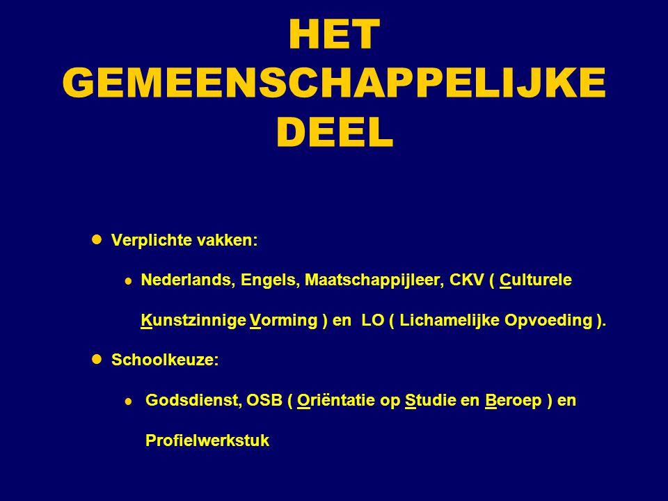 HET GEMEENSCHAPPELIJKE DEEL Verplichte vakken: Nederlands, Engels, Maatschappijleer, CKV ( Culturele Kunstzinnige Vorming ) en LO ( Lichamelijke Opvoeding ).