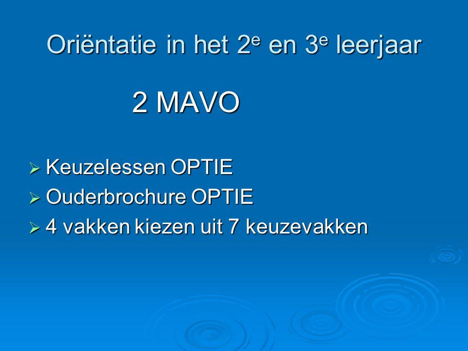 Oriëntatie in het 2 e en 3 e leerjaar 2 MAVO 2 MAVO  Keuzelessen OPTIE  Ouderbrochure OPTIE  4 vakken kiezen uit 7 keuzevakken