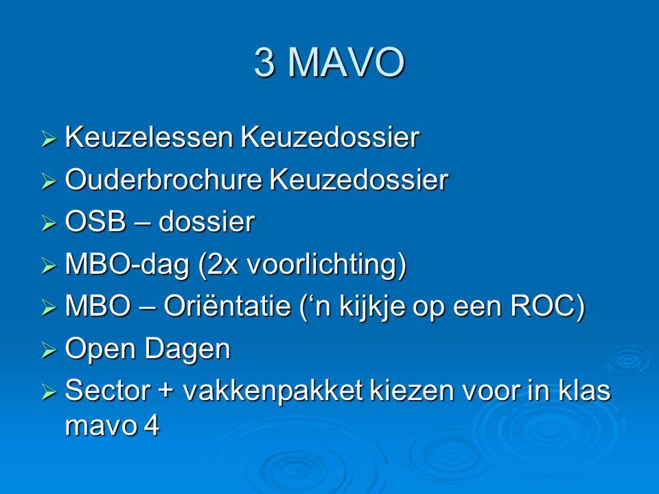 3 MAVO  Keuzelessen Keuzedossier  Ouderbrochure Keuzedossier  OSB – dossier  MBO-dag (2x voorlichting)  MBO – Oriëntatie ('n kijkje op een ROC)  Open Dagen  Sector + vakkenpakket kiezen voor in klas mavo 4
