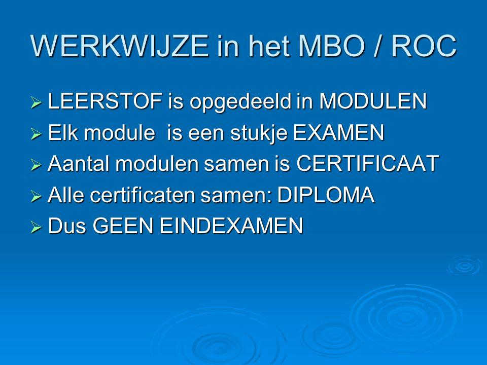 WERKWIJZE in het MBO / ROC  LEERSTOF is opgedeeld in MODULEN  Elk module is een stukje EXAMEN  Aantal modulen samen is CERTIFICAAT  Alle certificaten samen: DIPLOMA  Dus GEEN EINDEXAMEN
