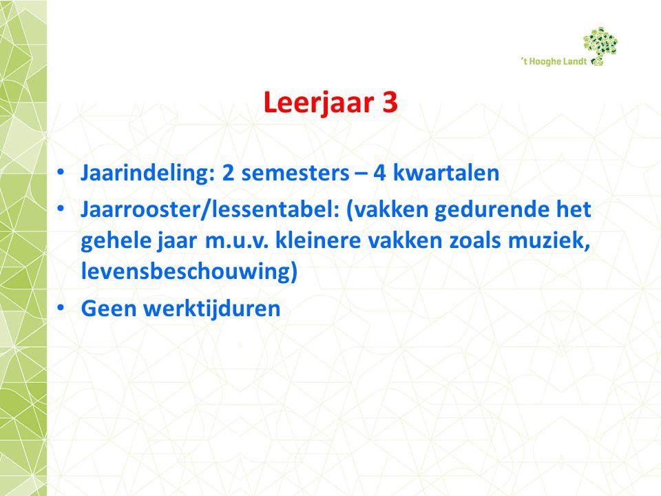 Leerjaar 2 Jaarindeling: 2 semesters – 4 kwartalen Jaarrooster/lessentabel: (vakken gedurende het gehele jaar m.u.v.