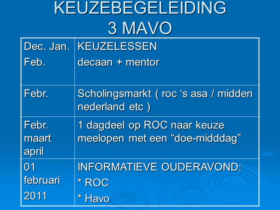 KEUZEBEGELEIDING 3 MAVO Dec. Jan. Feb.KEUZELESSEN decaan + mentor Febr. Scholingsmarkt ( roc 's asa / midden nederland etc ) Febr. maart april 1 dagde