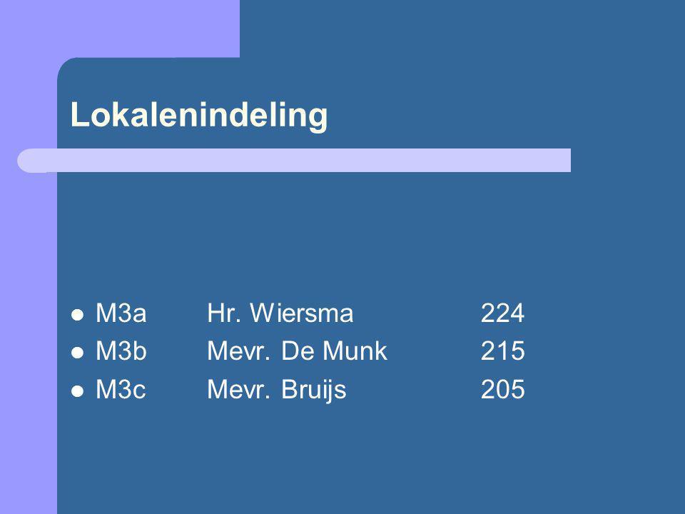 Lokalenindeling M3aHr. Wiersma224 M3bMevr. De Munk215 M3cMevr. Bruijs205