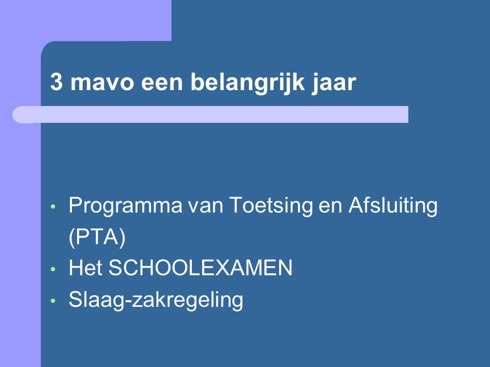 3 mavo een belangrijk jaar Programma van Toetsing en Afsluiting (PTA) Het SCHOOLEXAMEN Slaag-zakregeling