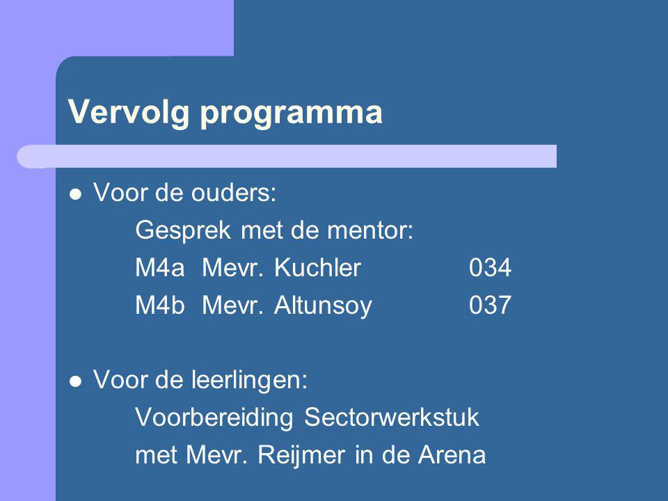 Vervolg programma Voor de ouders: Gesprek met de mentor: M4aMevr.