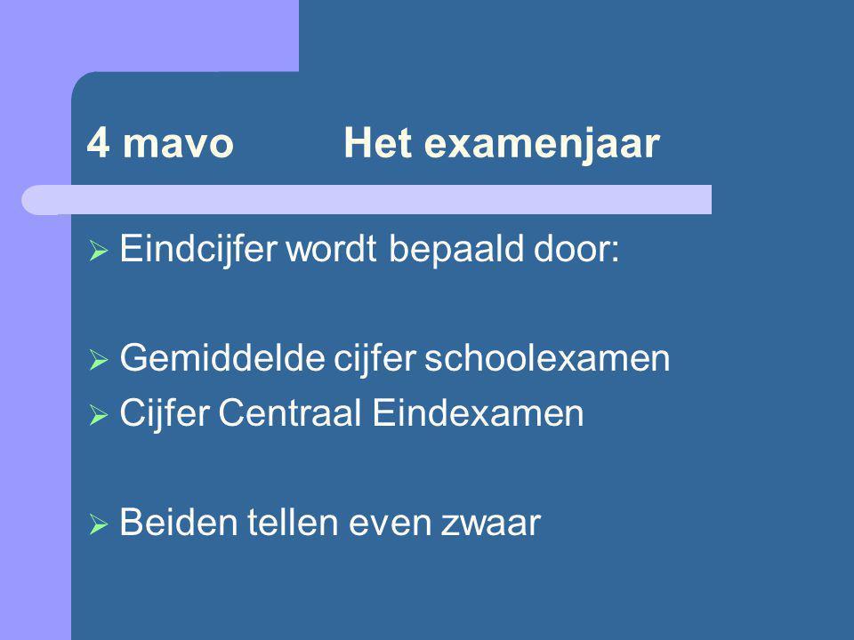 4 mavo Het examenjaar  Eindcijfer wordt bepaald door:  Gemiddelde cijfer schoolexamen  Cijfer Centraal Eindexamen  Beiden tellen even zwaar