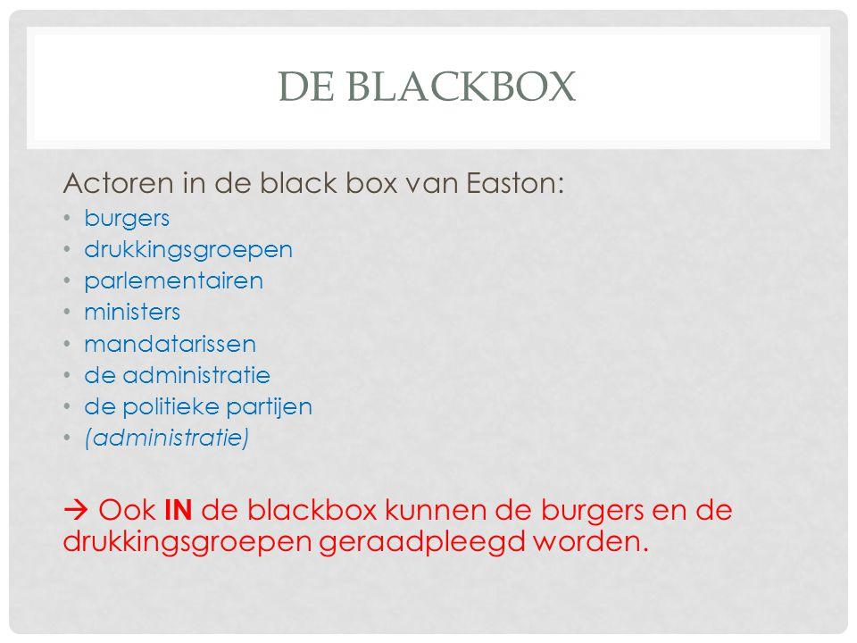 Actoren in de black box van Easton: burgers drukkingsgroepen parlementairen ministers mandatarissen de administratie de politieke partijen (administra