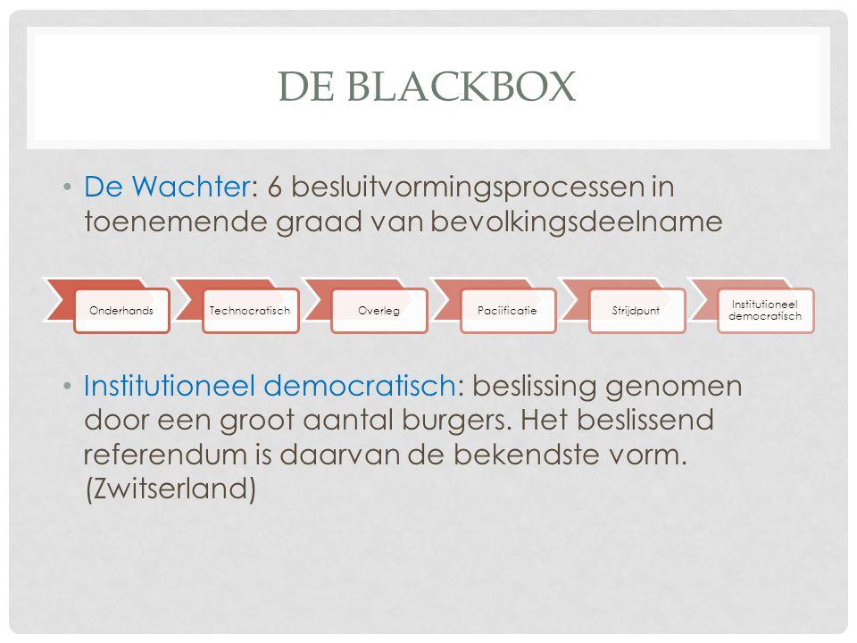 DE BLACKBOX De Wachter: 6 besluitvormingsprocessen in toenemende graad van bevolkingsdeelname Institutioneel democratisch: beslissing genomen door een