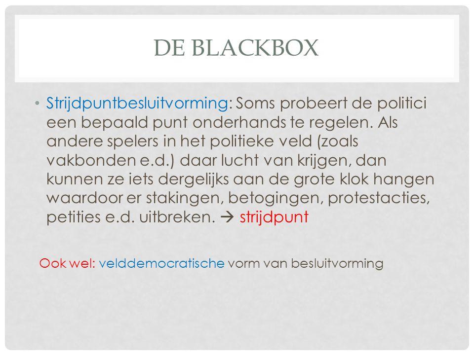DE BLACKBOX Strijdpuntbesluitvorming: Soms probeert de politici een bepaald punt onderhands te regelen. Als andere spelers in het politieke veld (zoal