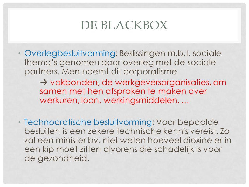 DE BLACKBOX Overlegbesluitvorming: Beslissingen m.b.t. sociale thema's genomen door overleg met de sociale partners. Men noemt dit corporatisme  vakb