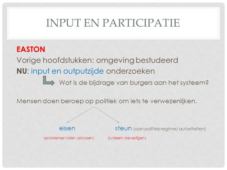EASTON Vorige hoofdstukken: omgeving bestudeerd NU : input en outputzijde onderzoeken Wat is de bijdrage van burgers aan het systeem? Mensen doen bero