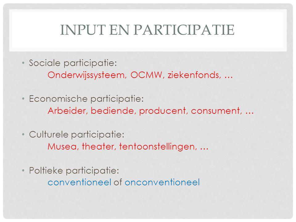 INPUT EN PARTICIPATIE Sociale participatie: Onderwijssysteem, OCMW, ziekenfonds, … Economische participatie: Arbeider, bediende, producent, consument,
