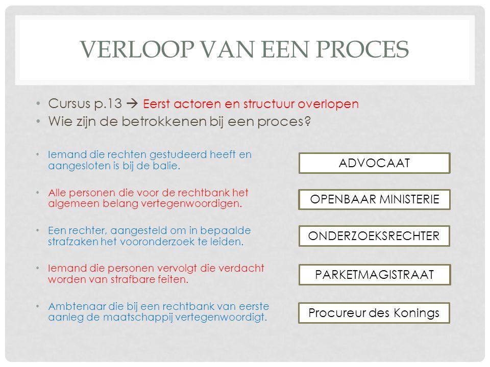 VERLOOP VAN EEN PROCES Cursus p.13  Eerst actoren en structuur overlopen Wie zijn de betrokkenen bij een proces? Iemand die rechten gestudeerd heeft