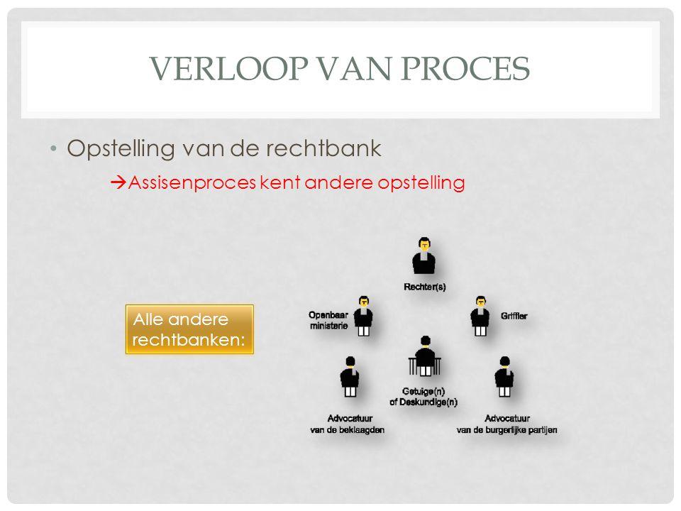VERLOOP VAN PROCES Opstelling van de rechtbank  Assisenproces kent andere opstelling Alle andere rechtbanken: