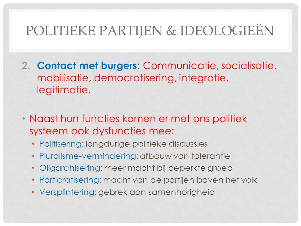 POLITIEKE PARTIJEN & IDEOLOGIEËN 2.