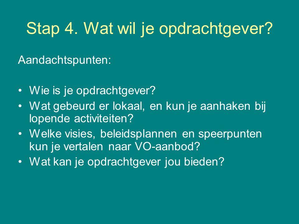 Stap 10.Schoolcontacten Verdiep je in de school. Website, eigen projecten.