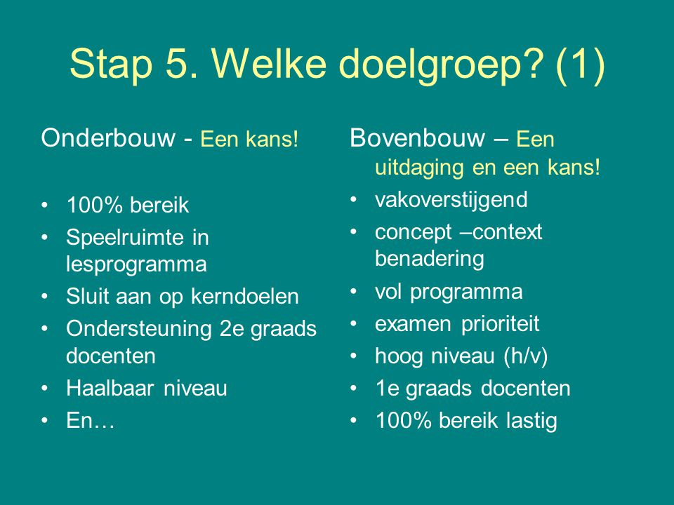 Stap 5. Welke doelgroep. (1) Onderbouw - Een kans.