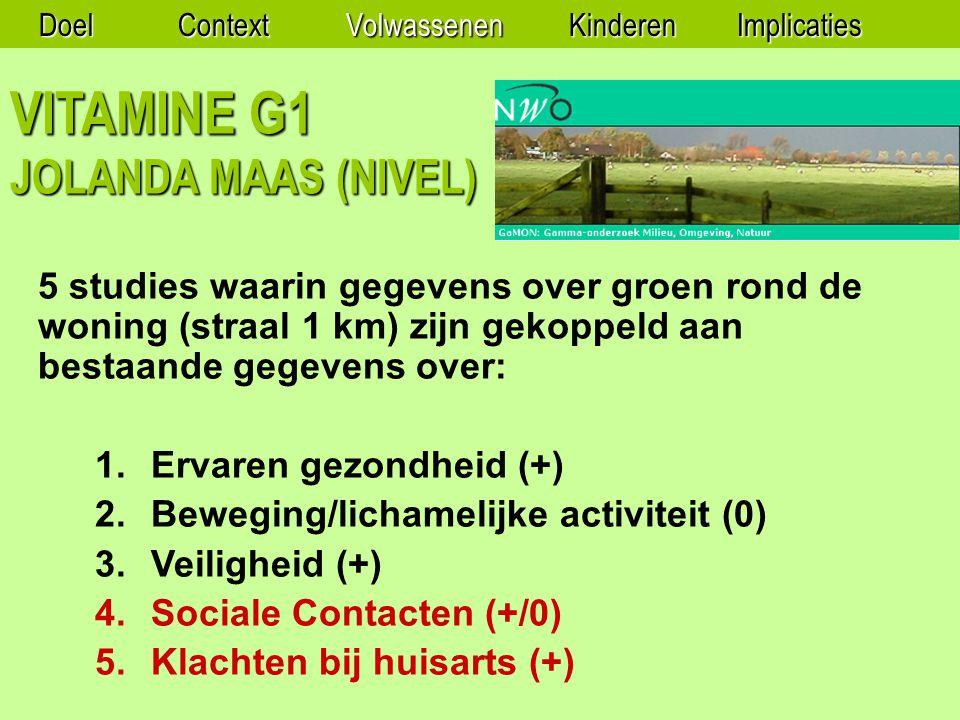 5 studies waarin gegevens over groen rond de woning (straal 1 km) zijn gekoppeld aan bestaande gegevens over: 1.Ervaren gezondheid (+) 2.Beweging/lichamelijke activiteit (0) 3.Veiligheid (+) 4.Sociale Contacten (+/0) 5.Klachten bij huisarts (+) VITAMINE G1 JOLANDA MAAS (NIVEL) DoelContextVolwassenenKinderenImplicaties