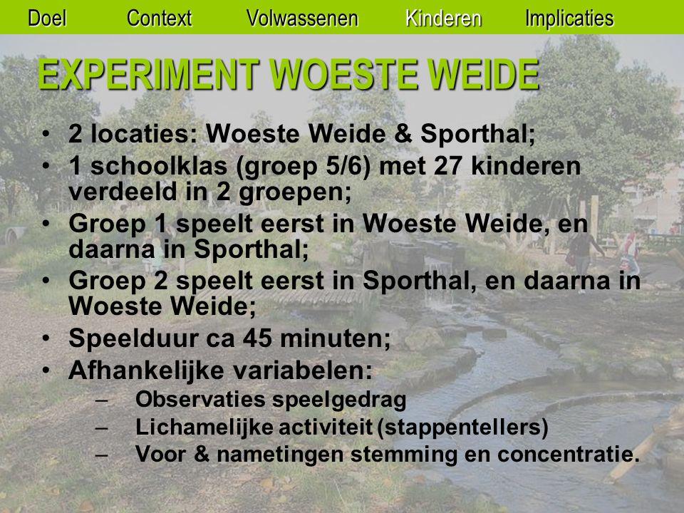 EXPERIMENT WOESTE WEIDE 2 locaties: Woeste Weide & Sporthal; 1 schoolklas (groep 5/6) met 27 kinderen verdeeld in 2 groepen; Groep 1 speelt eerst in Woeste Weide, en daarna in Sporthal; Groep 2 speelt eerst in Sporthal, en daarna in Woeste Weide; Speelduur ca 45 minuten; Afhankelijke variabelen: –Observaties speelgedrag –Lichamelijke activiteit (stappentellers) –Voor & nametingen stemming en concentratie.