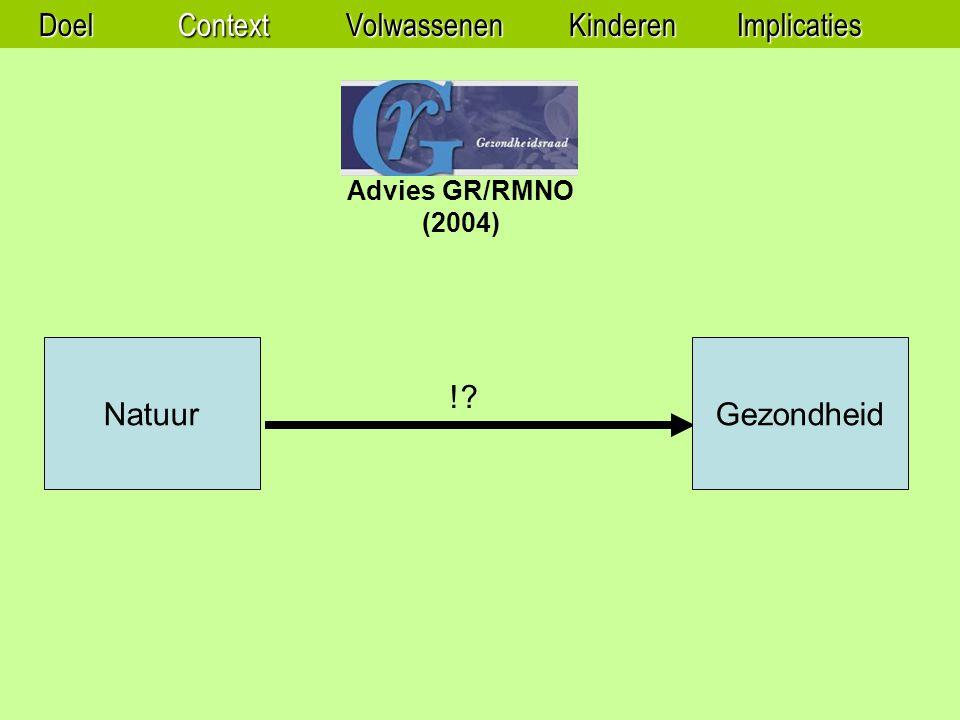 NatuurGezondheid ! Advies GR/RMNO (2004) DoelContextVolwassenenKinderenImplicaties