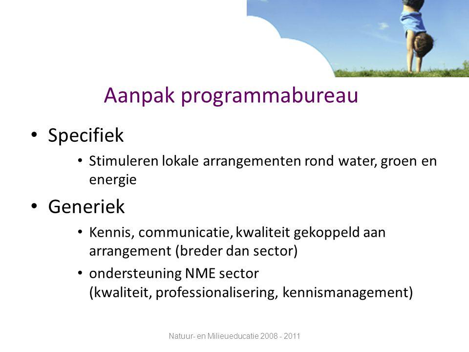 Aanpak programmabureau Specifiek Stimuleren lokale arrangementen rond water, groen en energie Generiek Kennis, communicatie, kwaliteit gekoppeld aan a