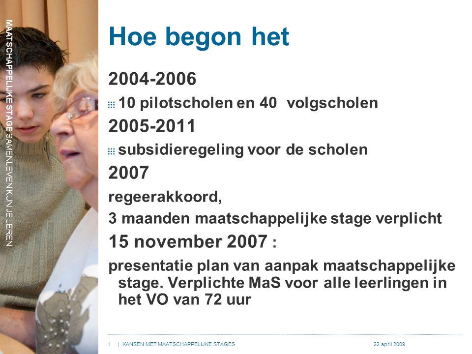 1| KANSEN MET MAATSCHAPPELIJKE STAGES22 april 2009 Hoe begon het 2004-2006 10 pilotscholen en 40 volgscholen 2005-2011 subsidieregeling voor de scholen 2007 regeerakkoord, 3 maanden maatschappelijke stage verplicht 15 november 2007 : presentatie plan van aanpak maatschappelijke stage.