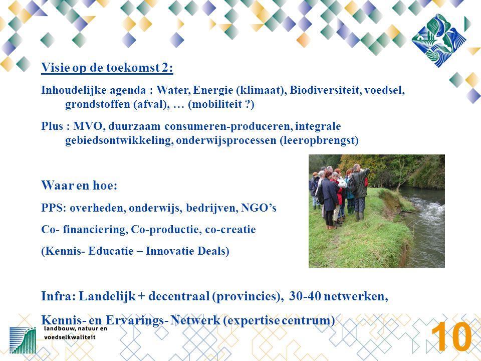 10 Visie op de toekomst 2: Inhoudelijke agenda : Water, Energie (klimaat), Biodiversiteit, voedsel, grondstoffen (afval), … (mobiliteit ?) Plus : MVO,
