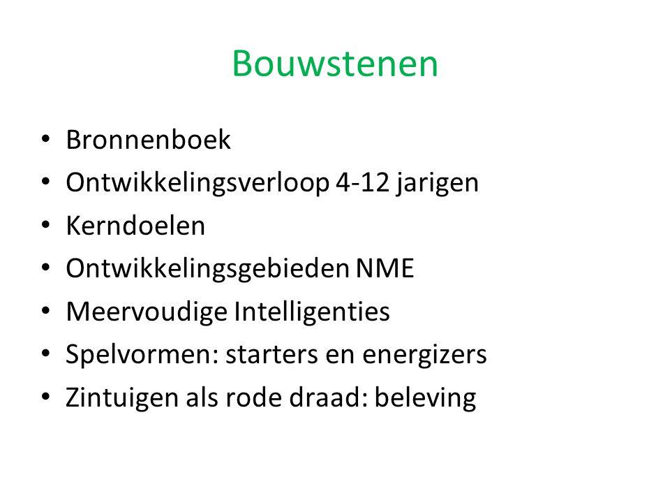 Bouwstenen Bronnenboek Ontwikkelingsverloop 4-12 jarigen Kerndoelen Ontwikkelingsgebieden NME Meervoudige Intelligenties Spelvormen: starters en energ