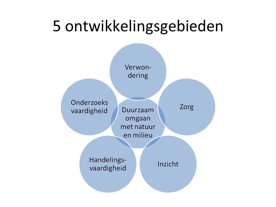 5 ontwikkelingsgebieden