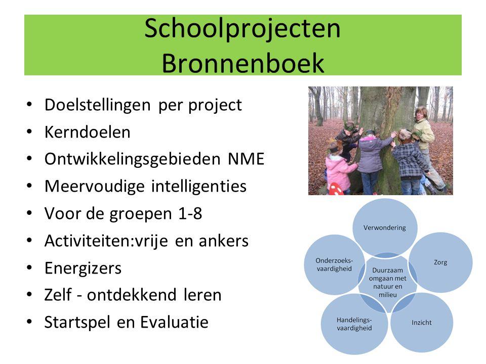 Schoolprojecten Bronnenboek Doelstellingen per project Kerndoelen Ontwikkelingsgebieden NME Meervoudige intelligenties Voor de groepen 1-8 Activiteite