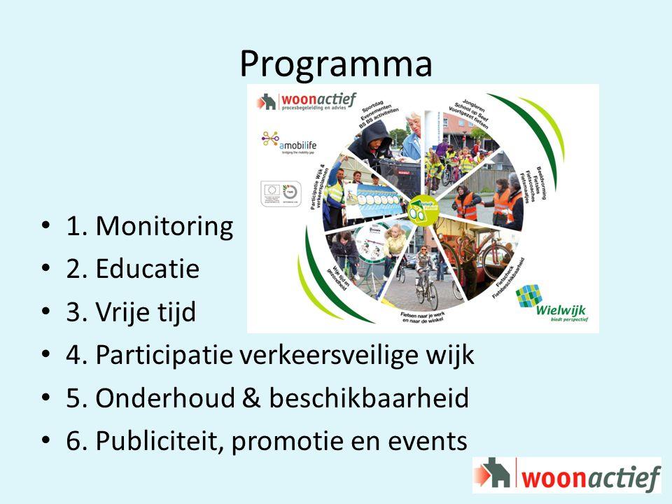Programma 1. Monitoring 2. Educatie 3. Vrije tijd 4.
