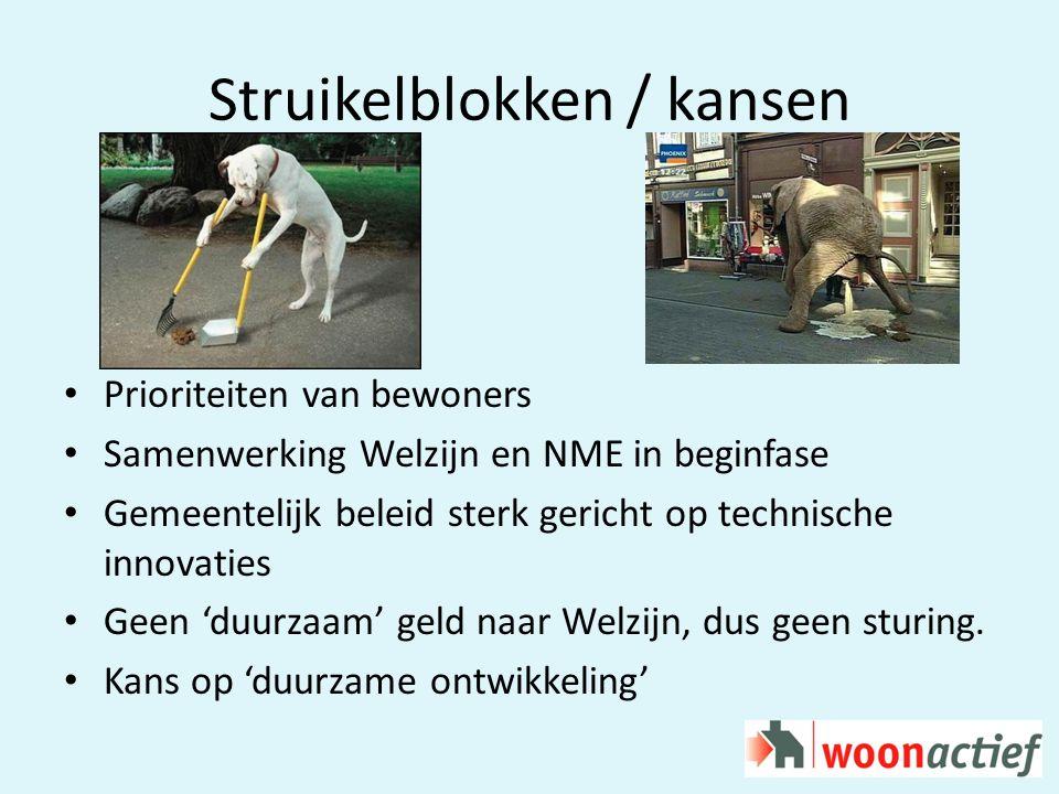 Struikelblokken / kansen Prioriteiten van bewoners Samenwerking Welzijn en NME in beginfase Gemeentelijk beleid sterk gericht op technische innovaties Geen 'duurzaam' geld naar Welzijn, dus geen sturing.