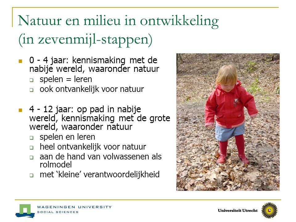 Natuur en milieu in ontwikkeling (in zevenmijl-stappen) 0 - 4 jaar: kennismaking met de nabije wereld, waaronder natuur  spelen = leren  ook ontvank