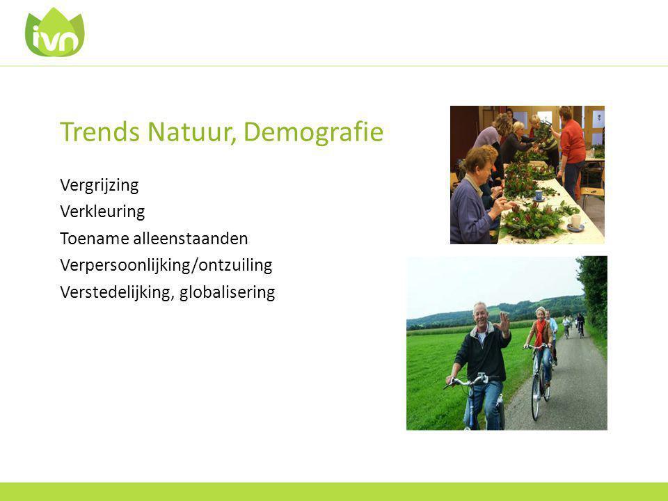 Trends Natuur, Demografie Vergrijzing Verkleuring Toename alleenstaanden Verpersoonlijking/ontzuiling Verstedelijking, globalisering