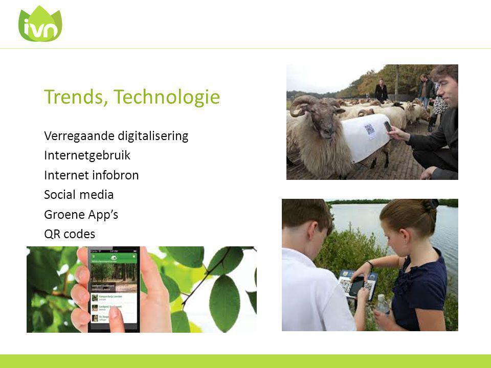 Trends, Technologie Verregaande digitalisering Internetgebruik Internet infobron Social media Groene App's QR codes