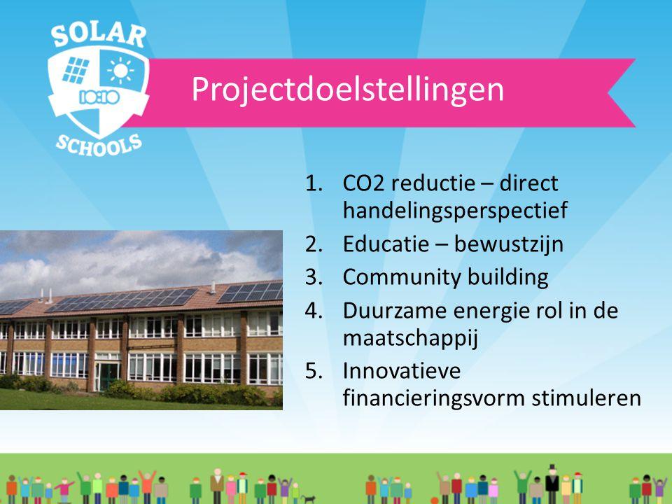 1.CO2 reductie – direct handelingsperspectief 2.Educatie – bewustzijn 3.Community building 4.Duurzame energie rol in de maatschappij 5.Innovatieve financieringsvorm stimuleren Projectdoelstellingen