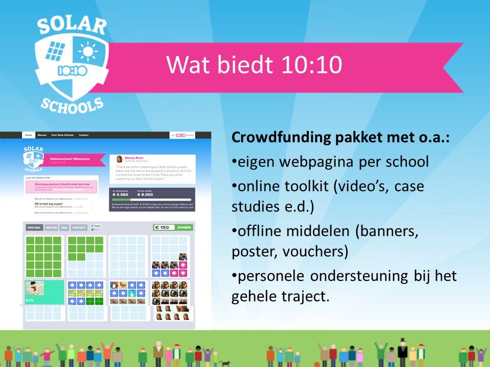 Crowdfunding pakket met o.a.: eigen webpagina per school online toolkit (video's, case studies e.d.) offline middelen (banners, poster, vouchers) personele ondersteuning bij het gehele traject.