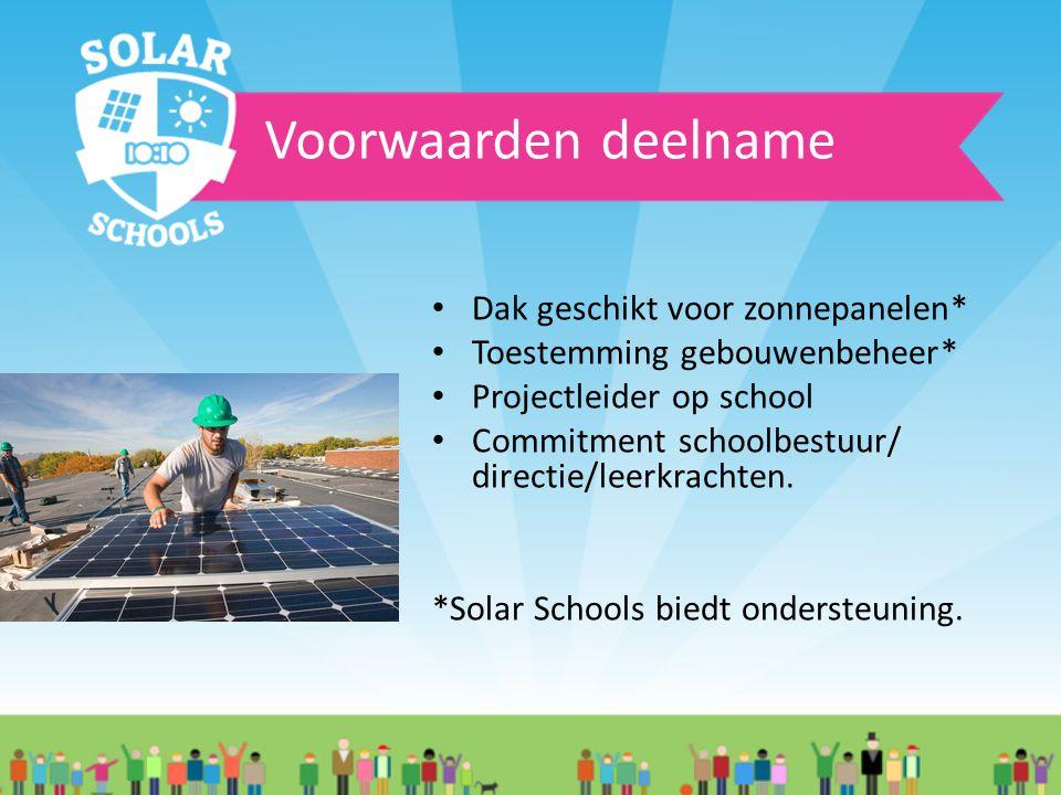 Dak geschikt voor zonnepanelen* Toestemming gebouwenbeheer* Projectleider op school Commitment schoolbestuur/ directie/leerkrachten.